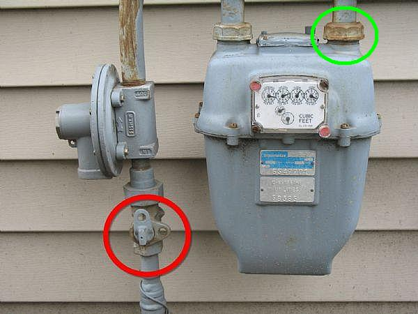 Turning Off Natural Gas At Meter